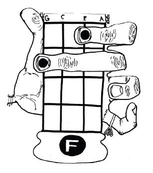 Ukulele ukulele chords with finger numbers : All Things Uke |